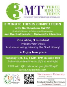 Infographic for Northeastern's 3 Minute Thesis competition on Tuesday, Oct. 16th, 11 am - 1 pm, 90 Snell Library