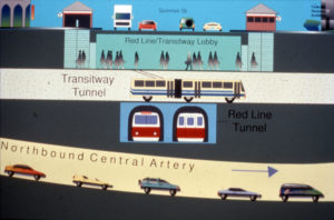 Cross section graphic showing the street level, MBTA transit way, an Northbound Central Artery tunnel.